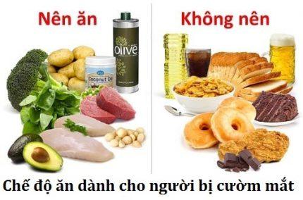 Chế độ ăn tốt cho người bệnh cườm mắt